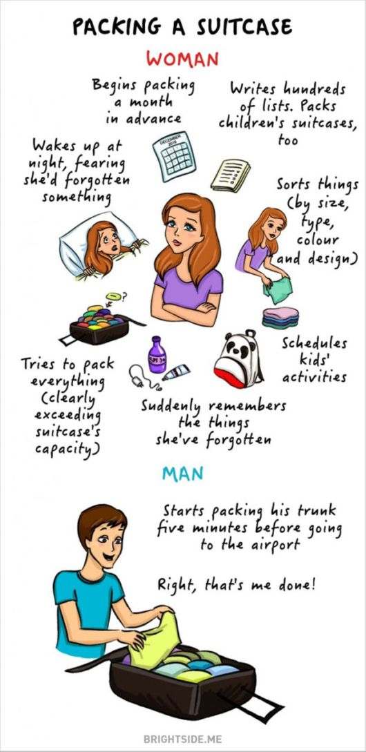 Hilarious Differences Between Men And Women